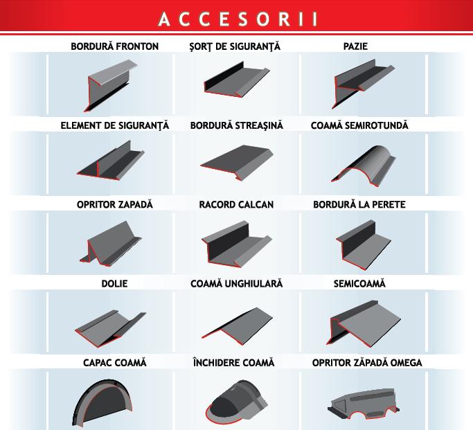 Accesorii-tigla-metalica